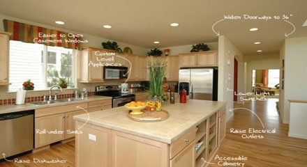 Remodelling Trends for 2011