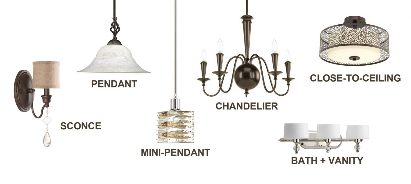 Lighting Fixture Types | Vancouver Electrician | WireChief ...