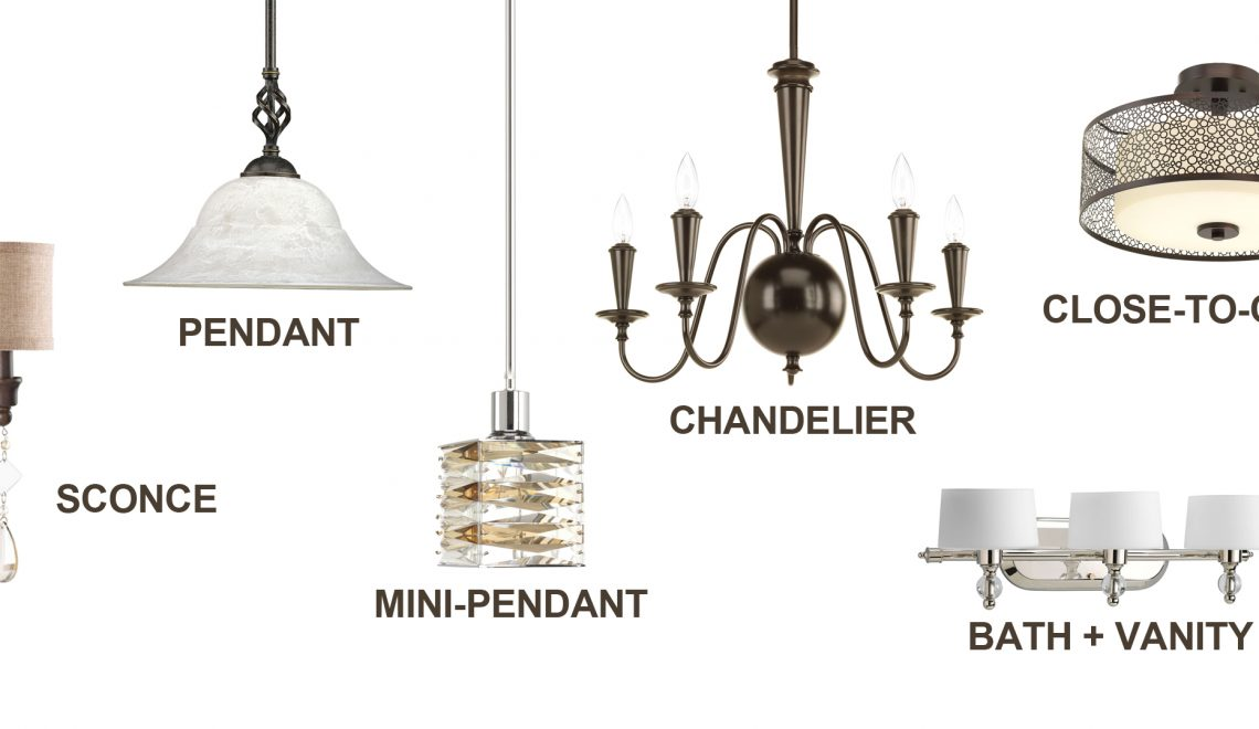 Types of light fixtures in the ceiling for Types of light fixtures