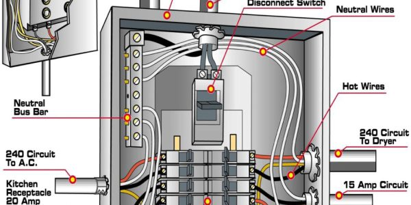 Is Your Home Due for an Electrical Service Upgrade ... Hair Dryer Circuit Wiring Diagram on